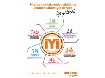 Migros 5 - 18 Ocak Migroskop - 2