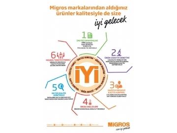 Migros 4 - 17 Ocak Migroskop - 2