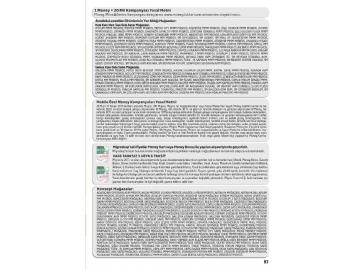 Migros 28 Mart - 10 Nisan Migroskop - 15