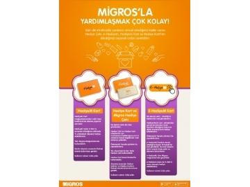 Migros 14 - 27 Mayıs Migroskop - 53